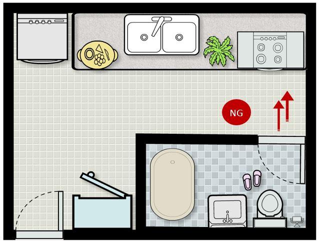 Feng Shui Tips For Bathroom Inside Kitchen Feng Shui 101
