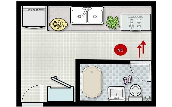 Feng Shui Tips for Bathroom Inside Kitchen
