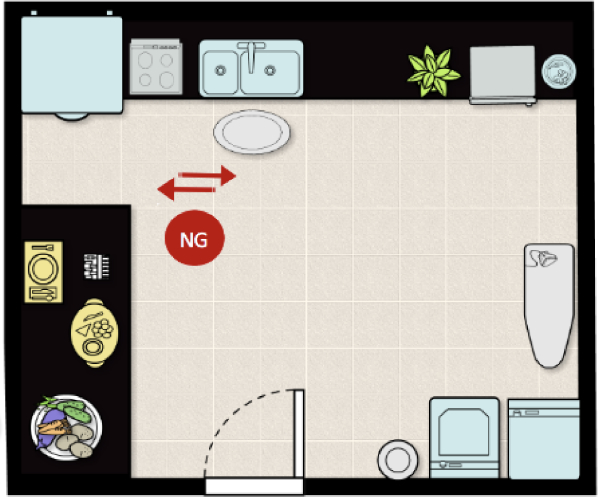 Feng Shui Tips For Stove Located Beside Washing Basin Feng