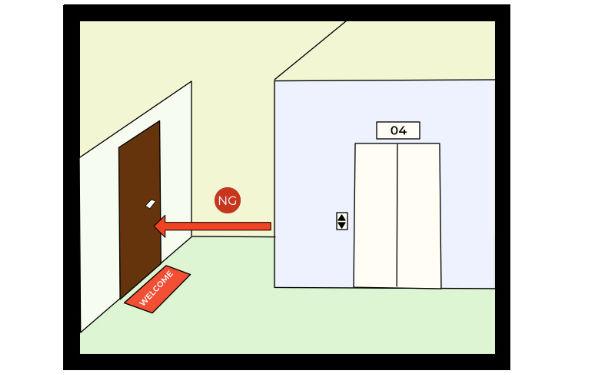 Exterior Feng Shui Killing Energy – 尖角煞 Sharp Corner Sha