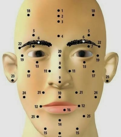 How To Decipher The Moles on your Face?