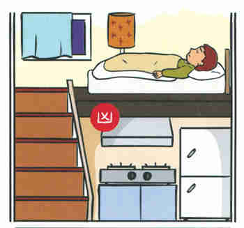 Position of bed is above or below the stove or toilet