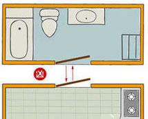 Do not have kitchen door facing toilet door