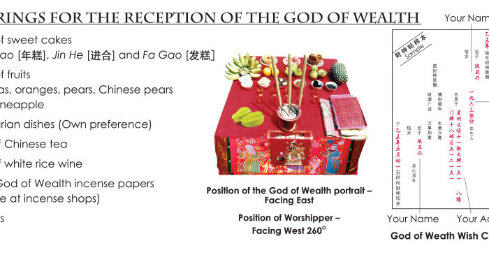 What You Need To Know To Receive God Of Wealth
