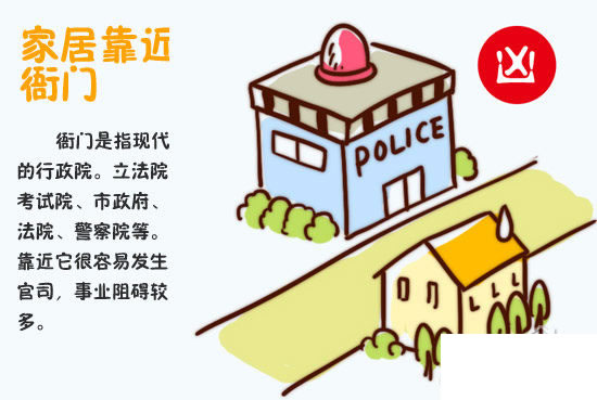 Do not live near police station