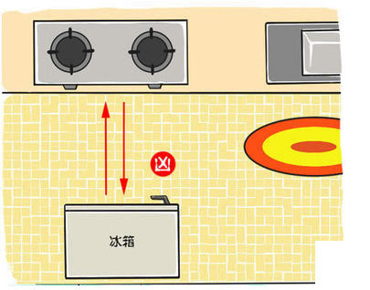 Fridge facing Stove