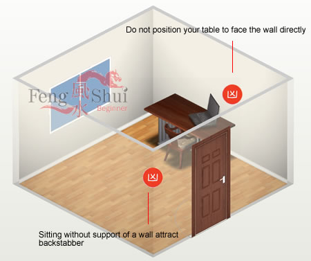7 must see study table feng shui placement taboos with for Feng shui back door