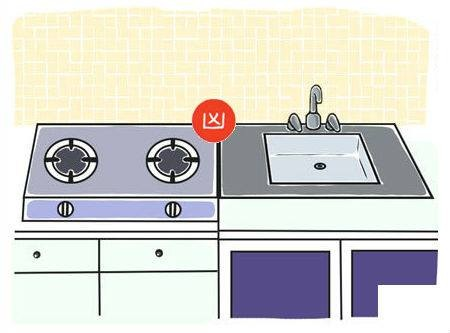Feng Shui Cure for Stove Located Beside Washing Basin