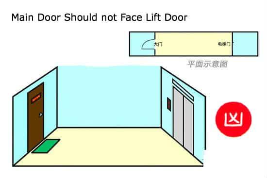 Main Door not face lift door