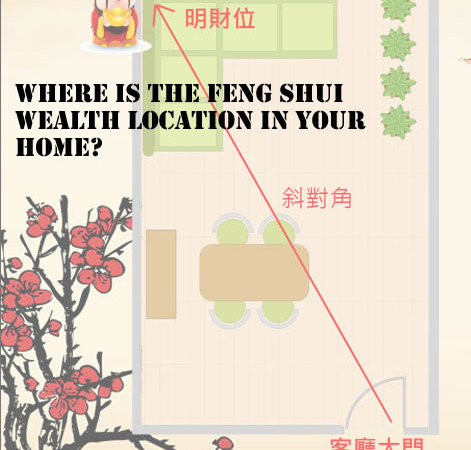 Where is The Feng Shui Wealth Location (财位) in Your Home?