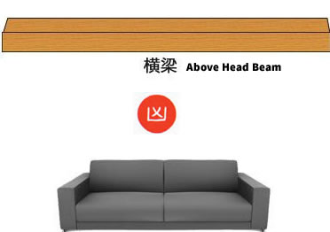 Do not have beam above your sofa