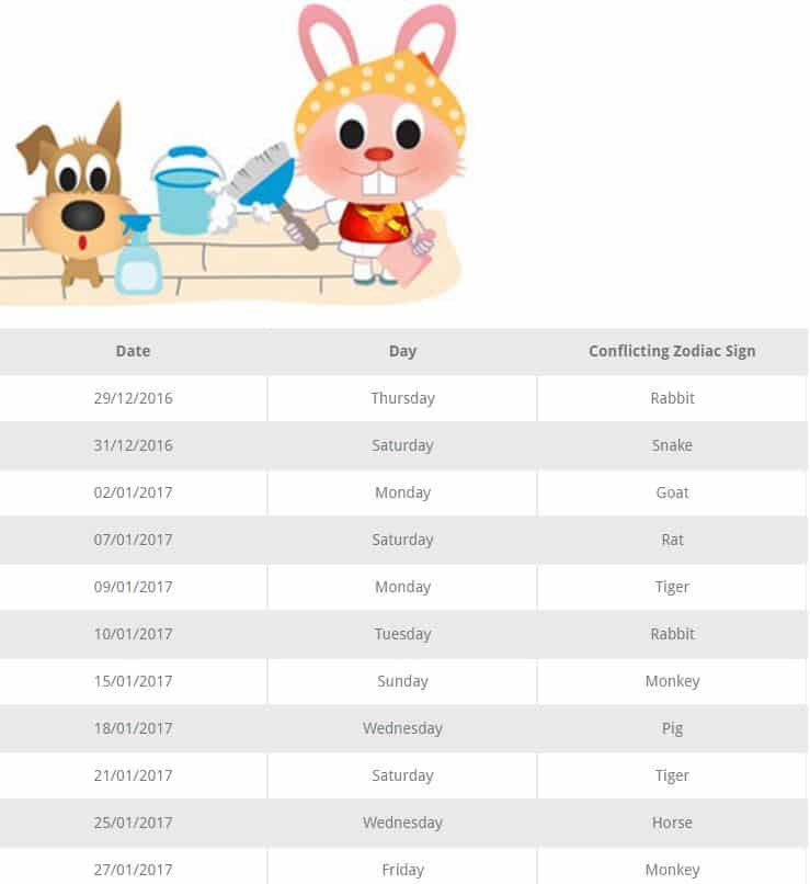 Spring Cleaning Auspicious Dates 2017
