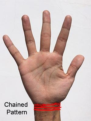 chain wristline