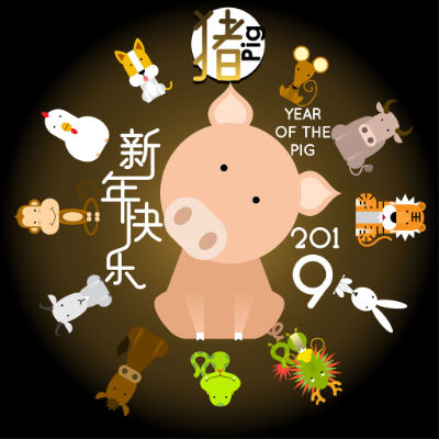 "Which Chinese Zodiacs 犯太岁 ""Fan Tai Sui"" in Year 2019?"