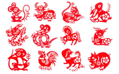 Chinese Zodiac Compatibility Chart at a Glance